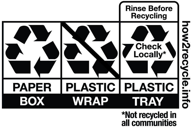 PaperBoxPlasticWrapPlasticTray.jpg