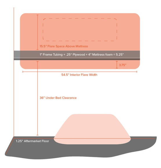 Diagram of van interior dimensions