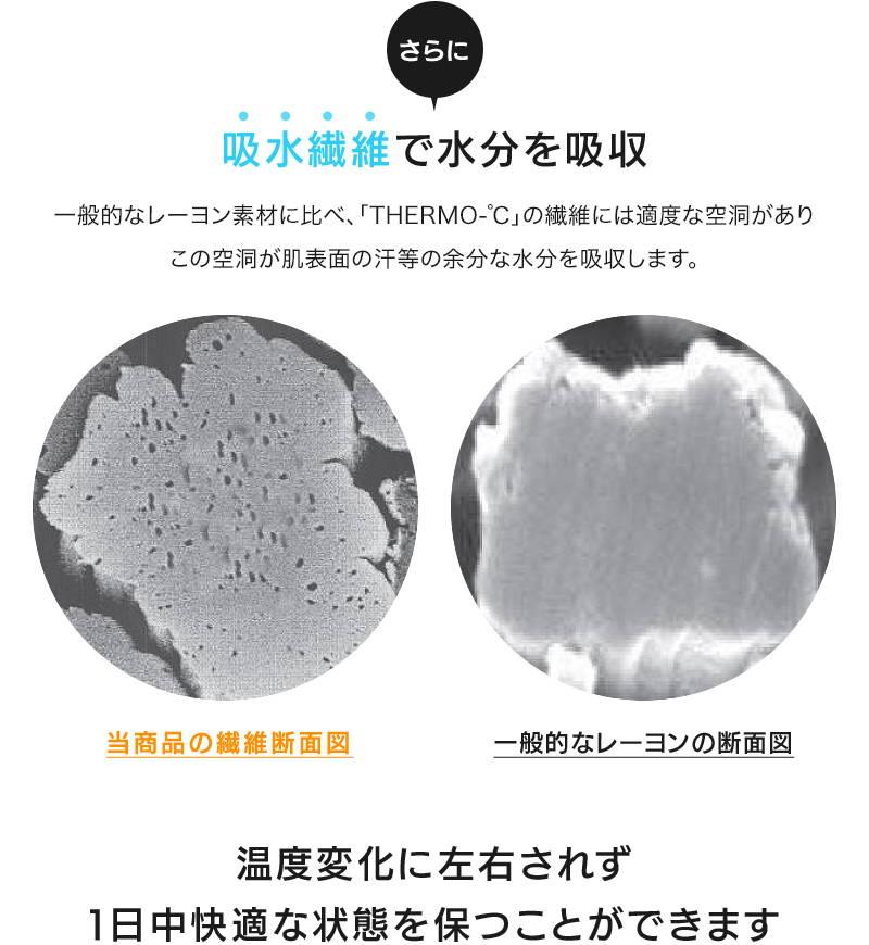 さらに吸水繊維で水分を吸収 一般的なレーヨン素材に比べ、「THERMO-℃」の繊維には適度な空洞があり この空洞が肌表面の汗等の余分な水分を吸収します。 温度変化に左右されず1日中快適な状態を保つことができます