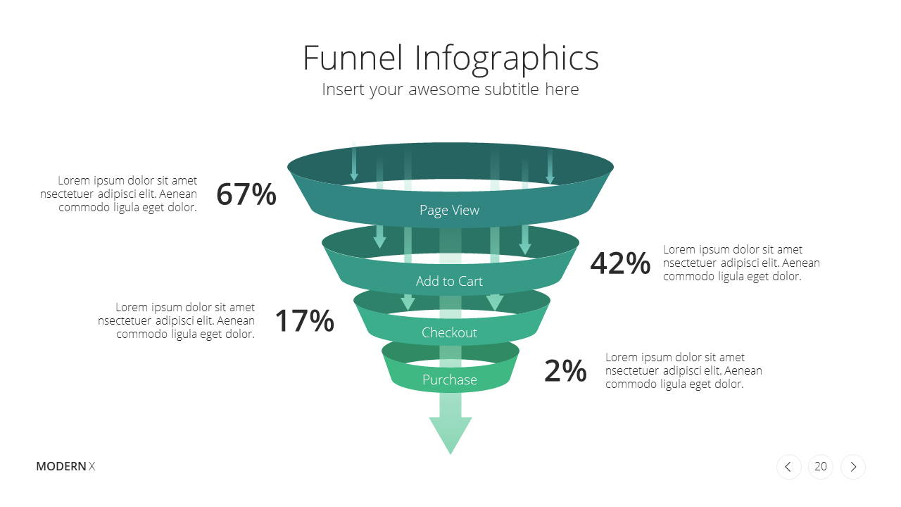 Modern X Marketing Plan Presentation Template Funnel Conversion