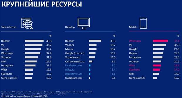 Как радио сделать миллион на YouTube - OnAir.ru
