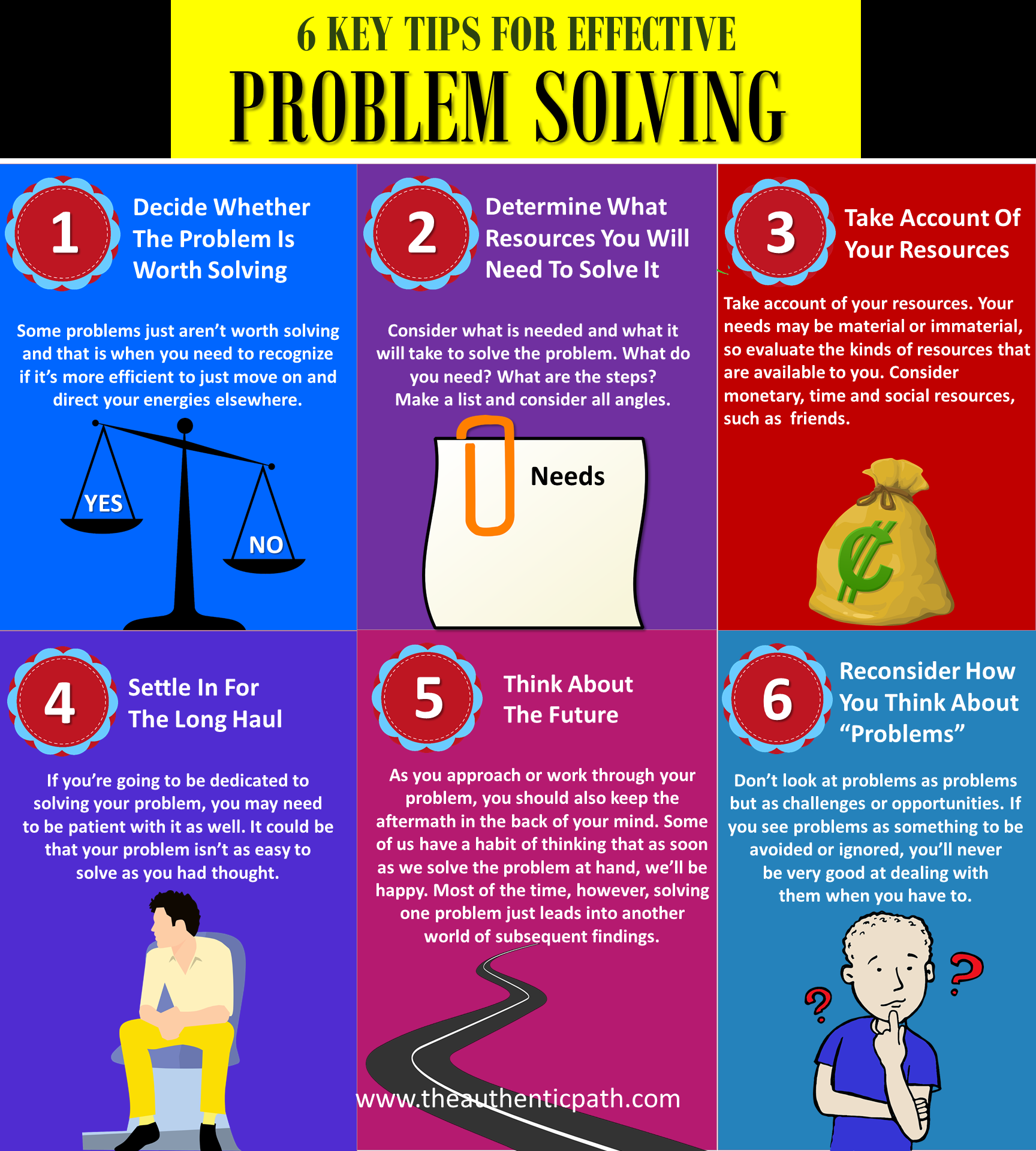 The Authentic Path 6 Steps for Effective Problem Solving.png