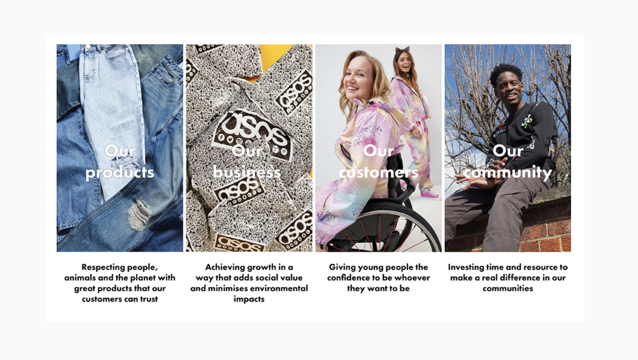 ASOS Fashion With Integrity Program Commitments