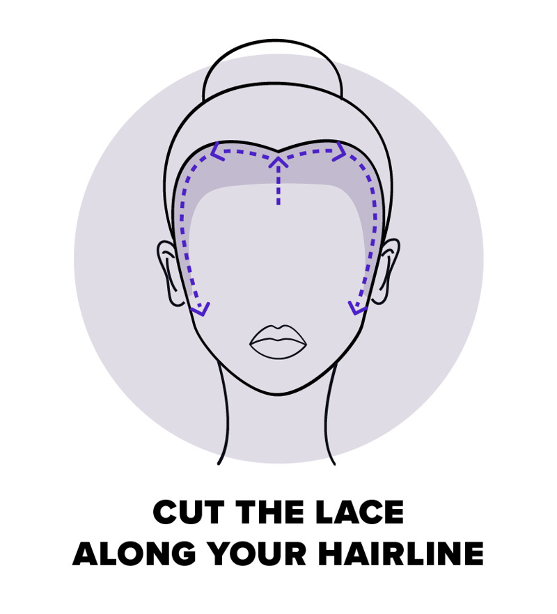 graphic showing where to cut off excess lace from your lace front wig