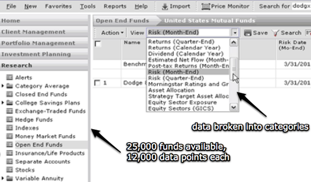 Categorized research data for 25,000 funds