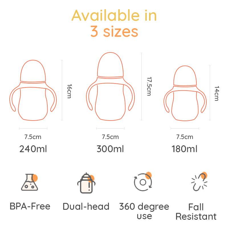 SuperTots baby bottle size guide