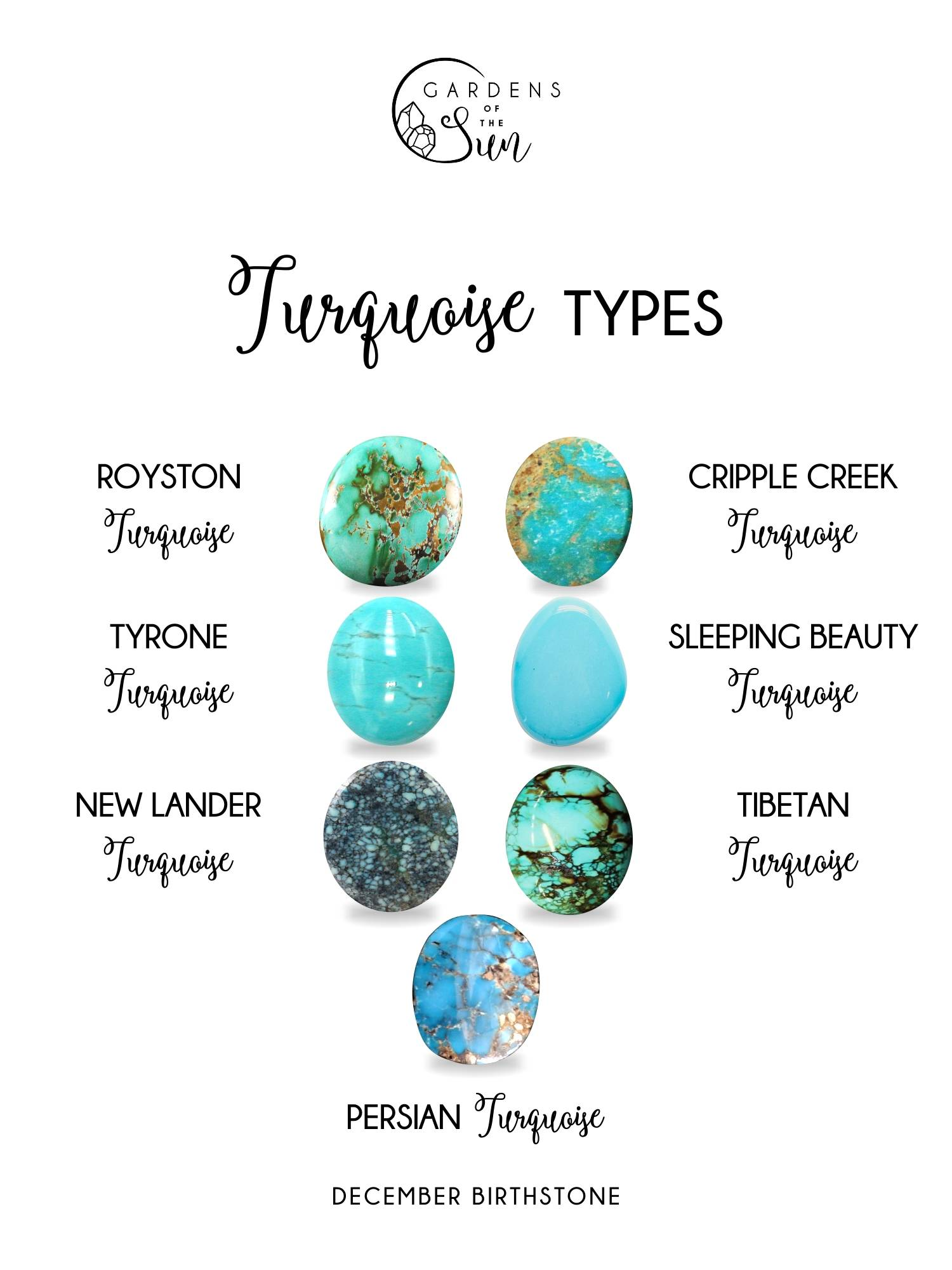 Turquoise types