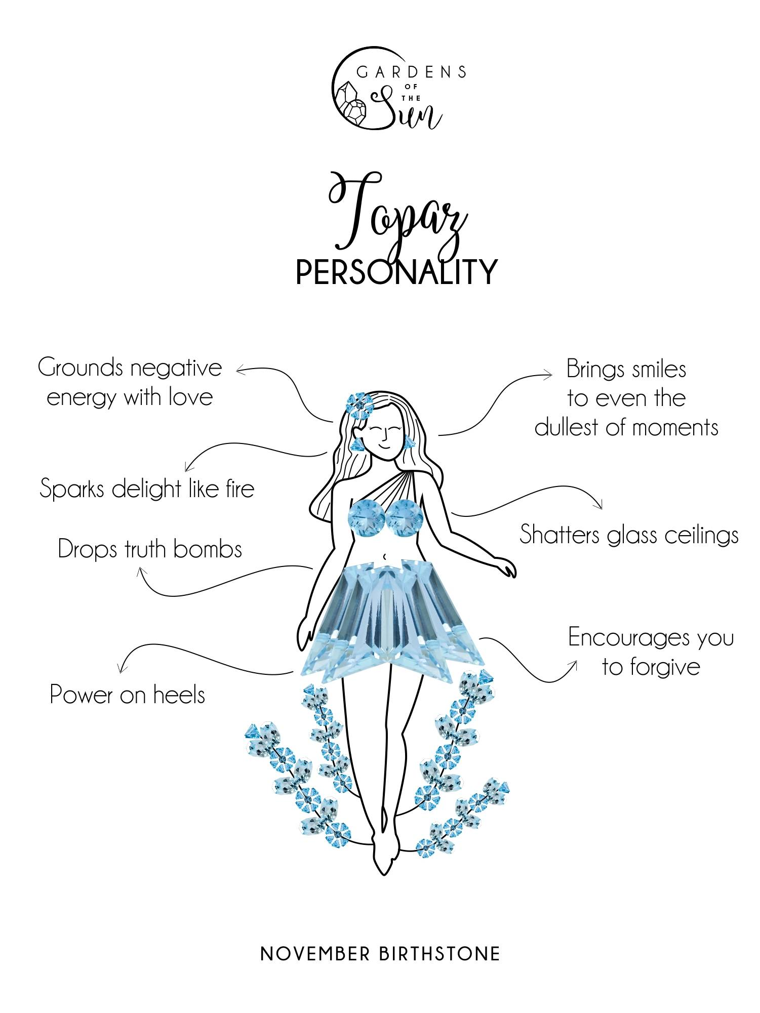 Topaz as a person