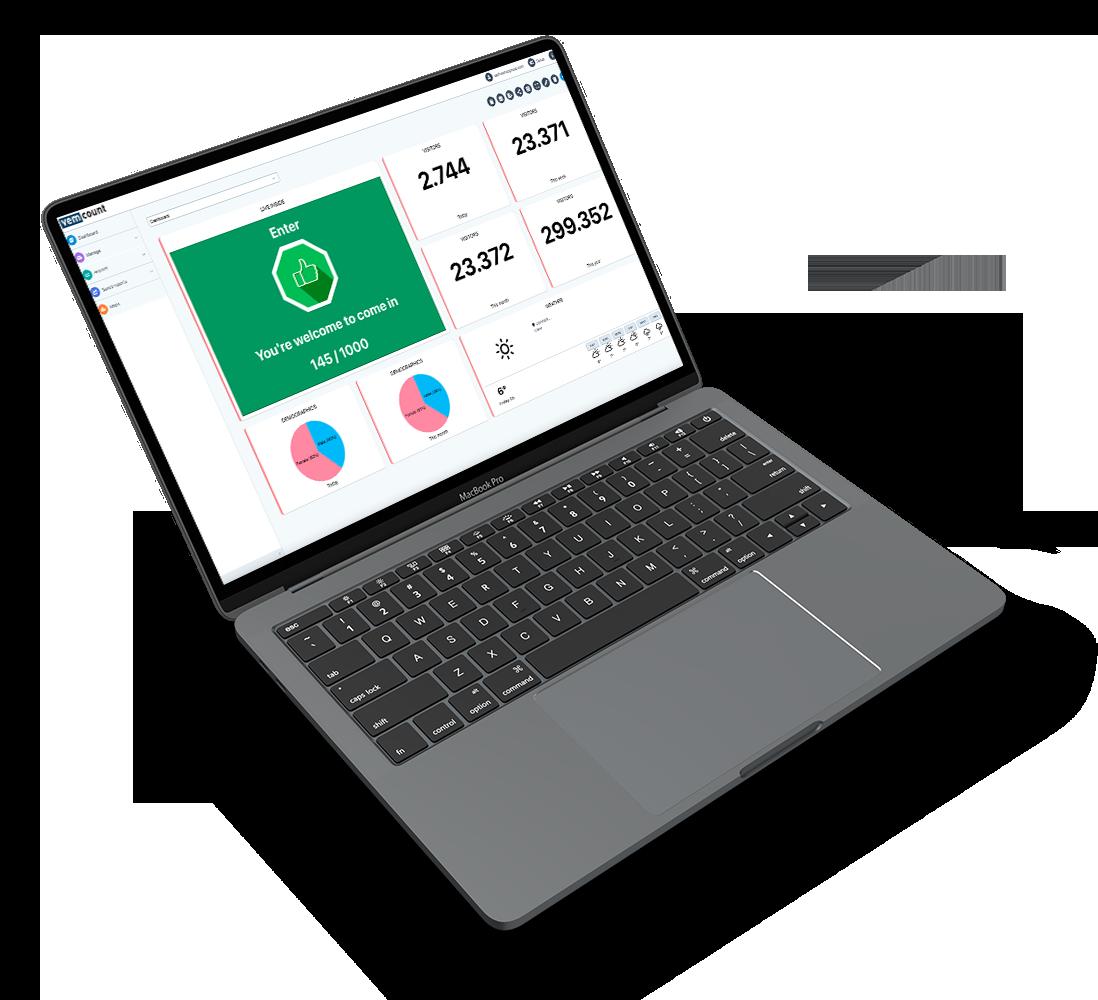 Vemcount footfall data analytics platform
