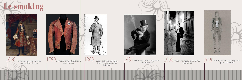 frise chronologique et historique sur le smoking, article maison mixmélô