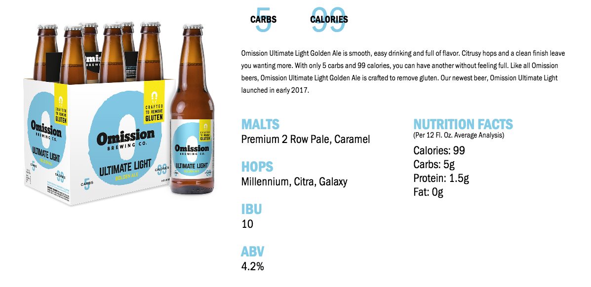 low-carb beer and ketogenic beer options 18.png