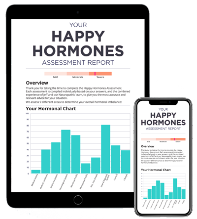 Happy Healthy You Assessment Report
