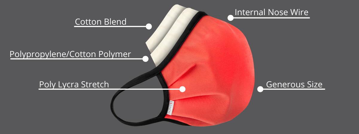 LA Linen Cloth Face Mask Features, Diagram