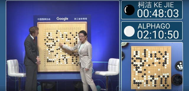 AlphaGo defeated some of the world's top Go players, including world No. 1 Ke Jie and Lee Se-dol
