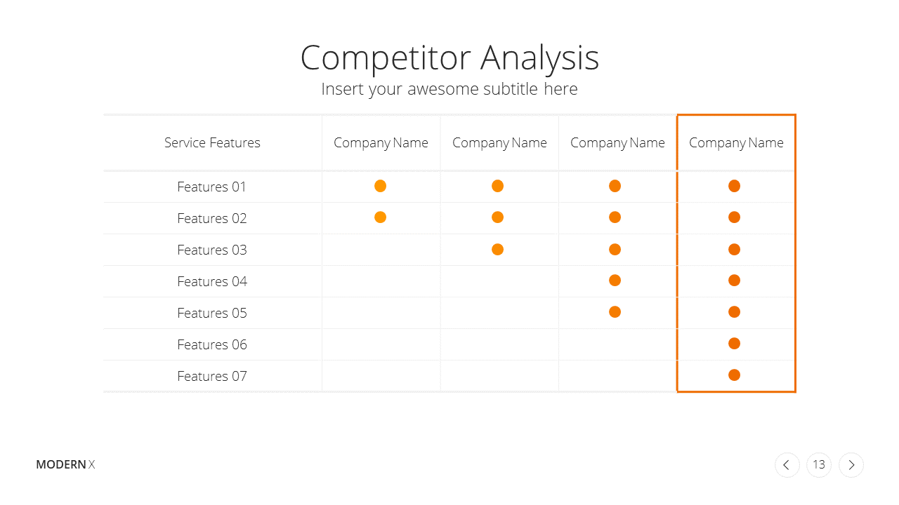 Modern X Presentation Template Business Plan Competition Analysis