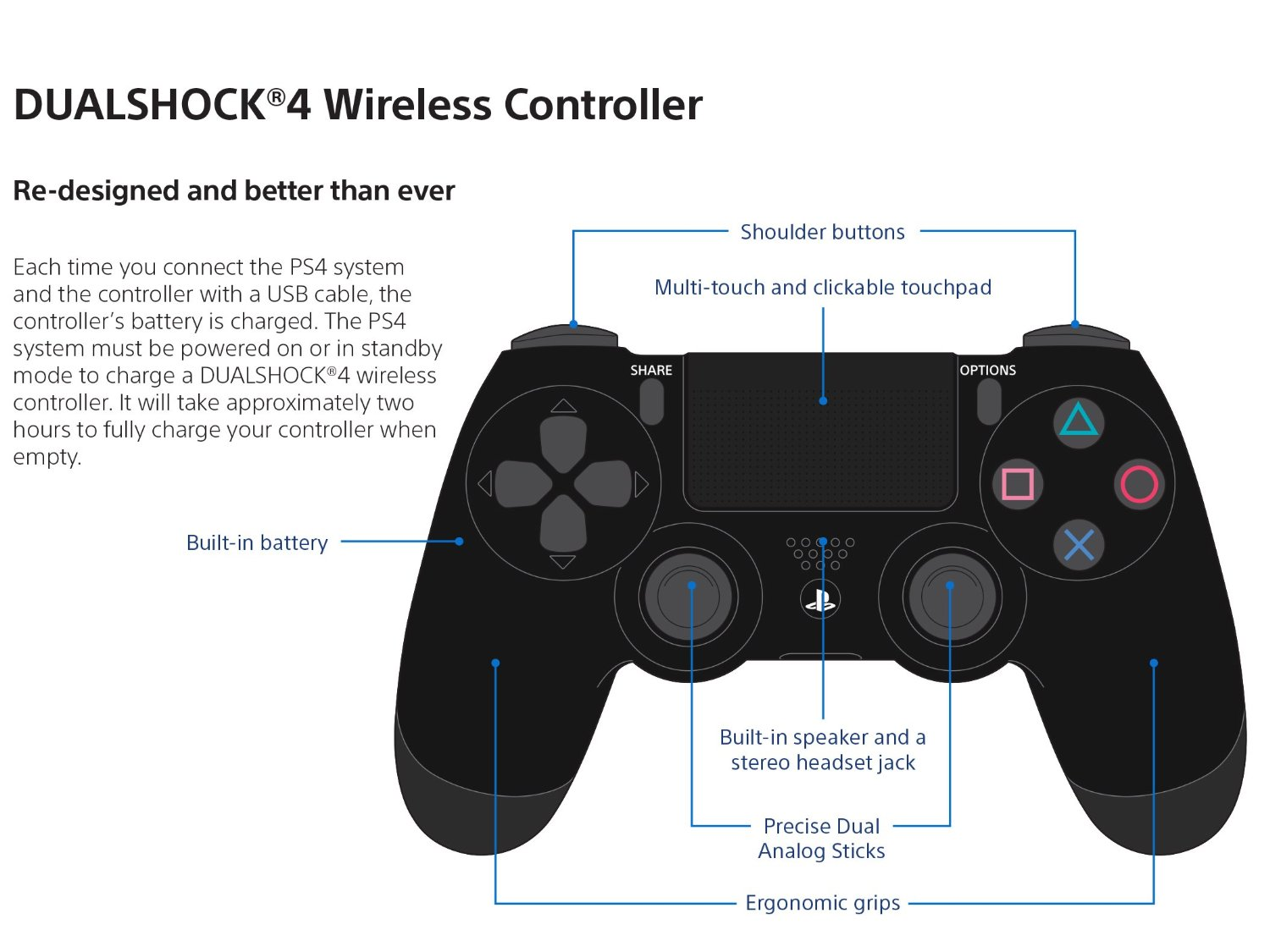 5 Best controllers (gamepad) for Raspberry Pi as of 2019 - Slant