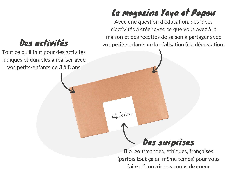Yaya et Papou Box Concept
