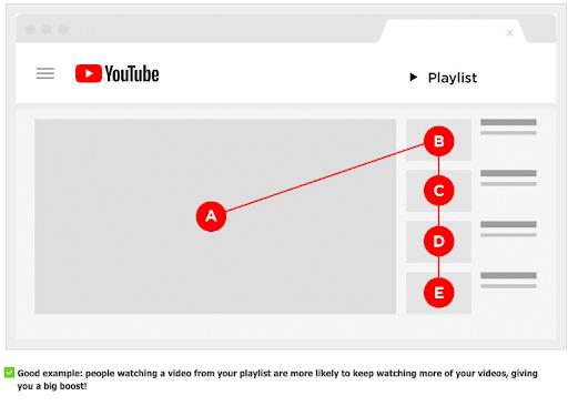 YouTube Playlist Benefits