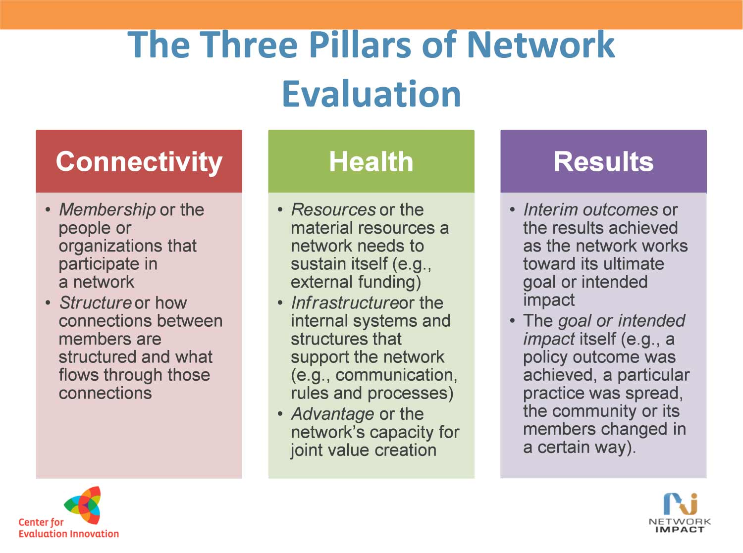 3_pillars_of_network_eval.jpg