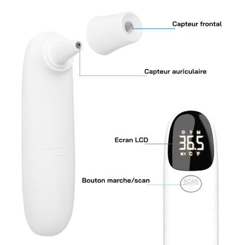 Thermomètre auriculaire infrarouge sans contact indications