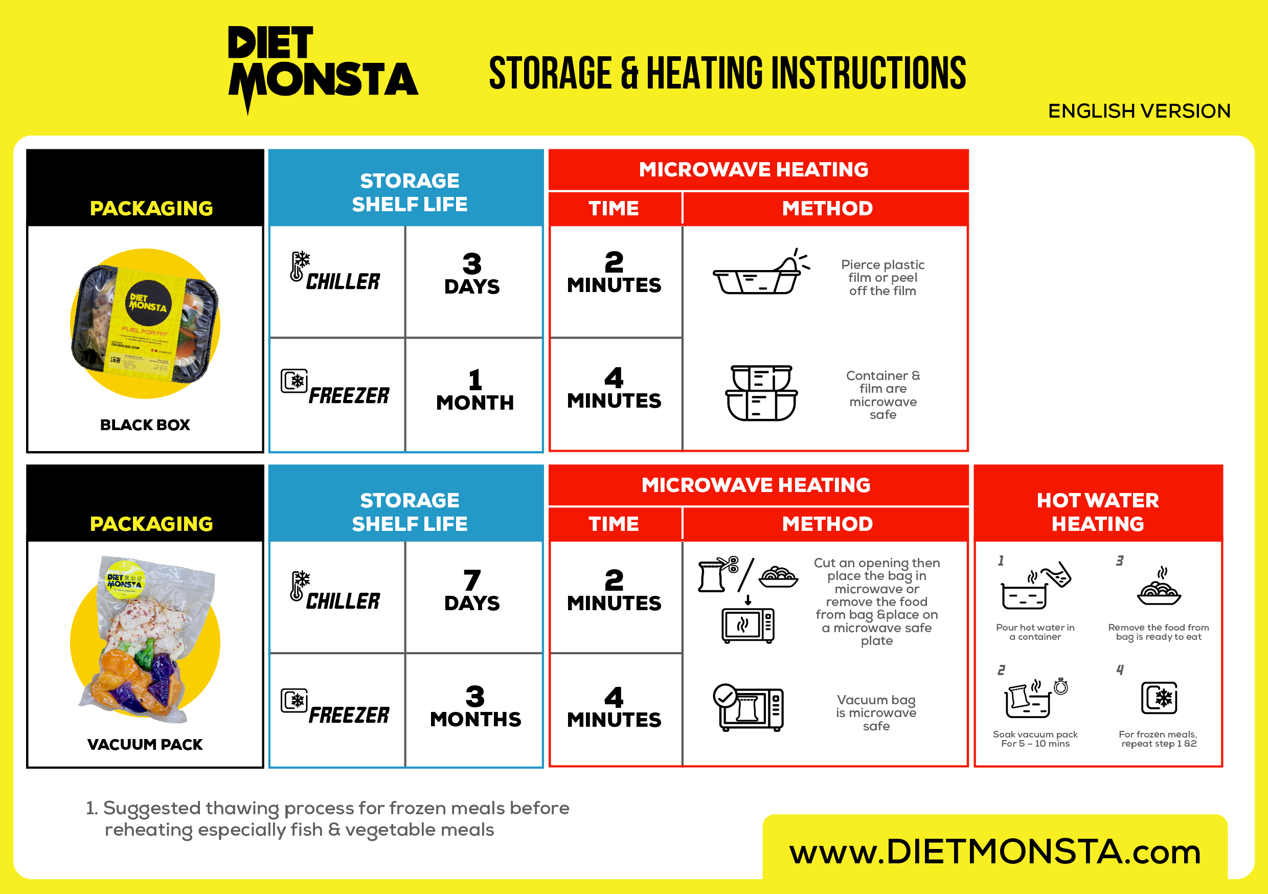 STORAGE & HEATING INSTRUCTIONS