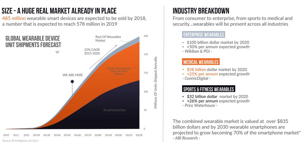 market-graph.png