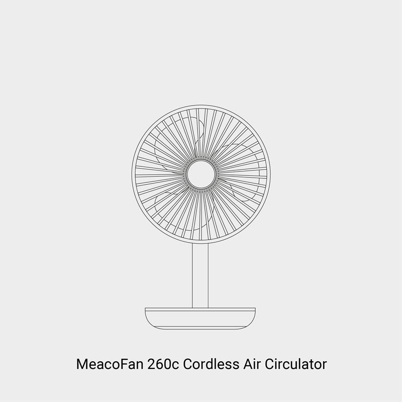 Meacofan 360 Range