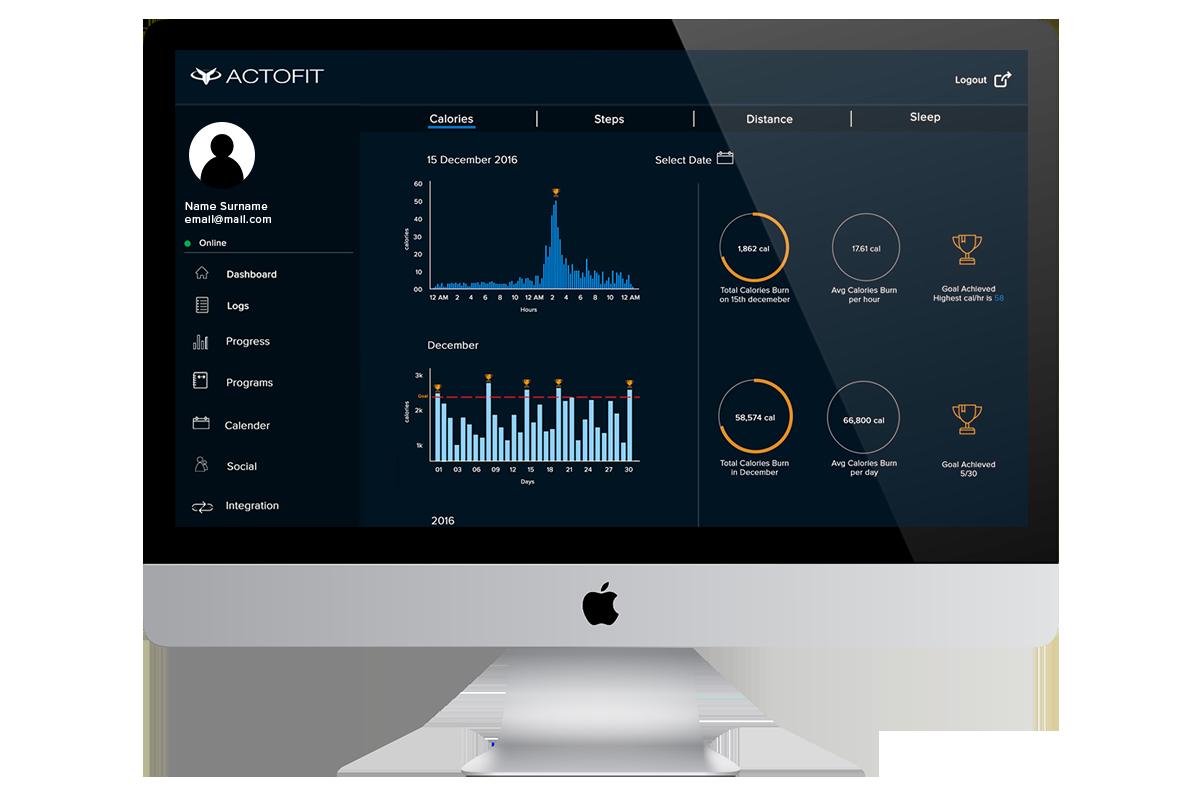 Actofit Nucleus Web Dashboard