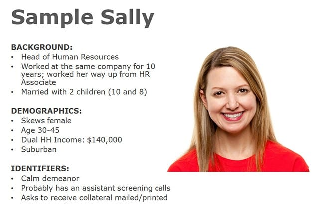 b2b buyer personas for email drip campaigns