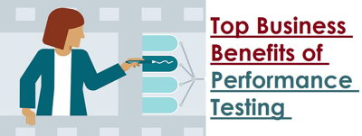 Business Benefits Of Performance Testing