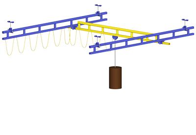 pont roulant gorbel crane