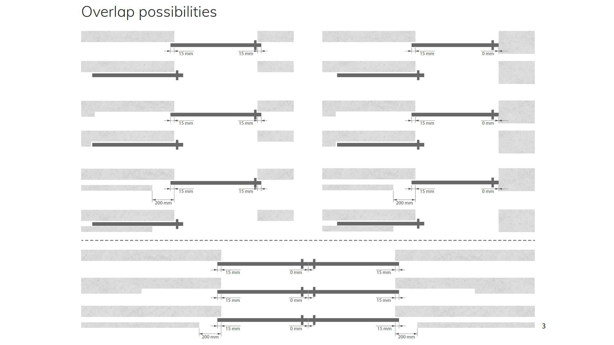 Slideways 6530 sliding door overlap possibilities