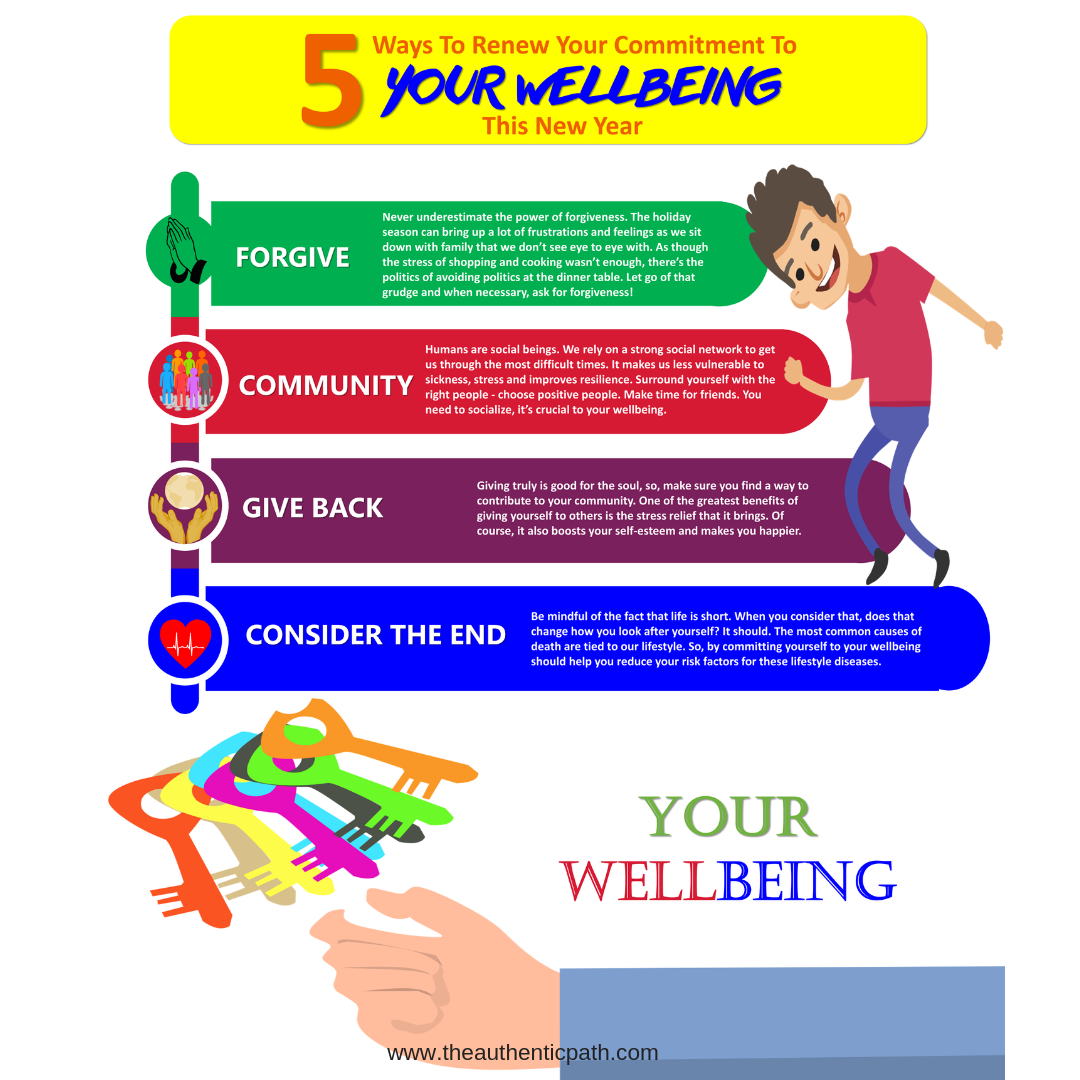 5 ways to renew your committment to your wellbeing.png