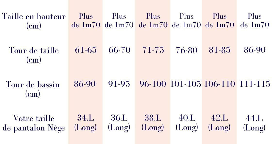 Nêge Paris – Tableau de mesures des tailles de pantalon si vous faites plus de 1m70