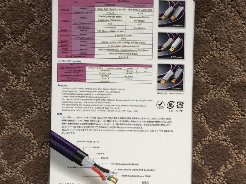 Furutech GT2-Pro 2.0 USB A-B  **Like New**
