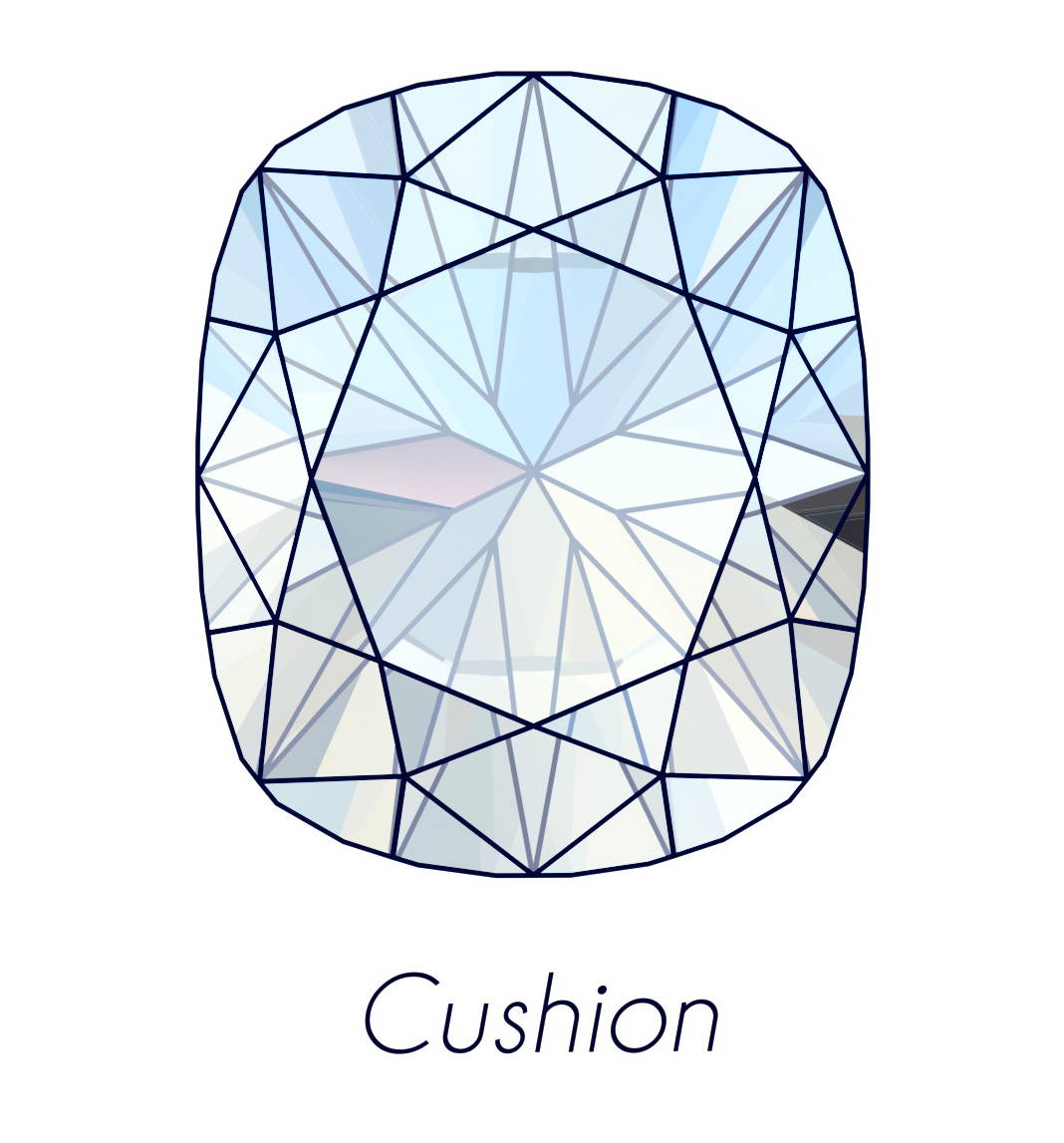 diamond cushion cut picture