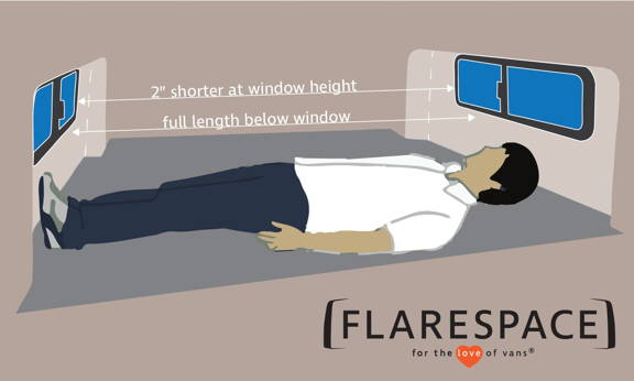 Diagram of how Flarespace Flares expand the space in your van