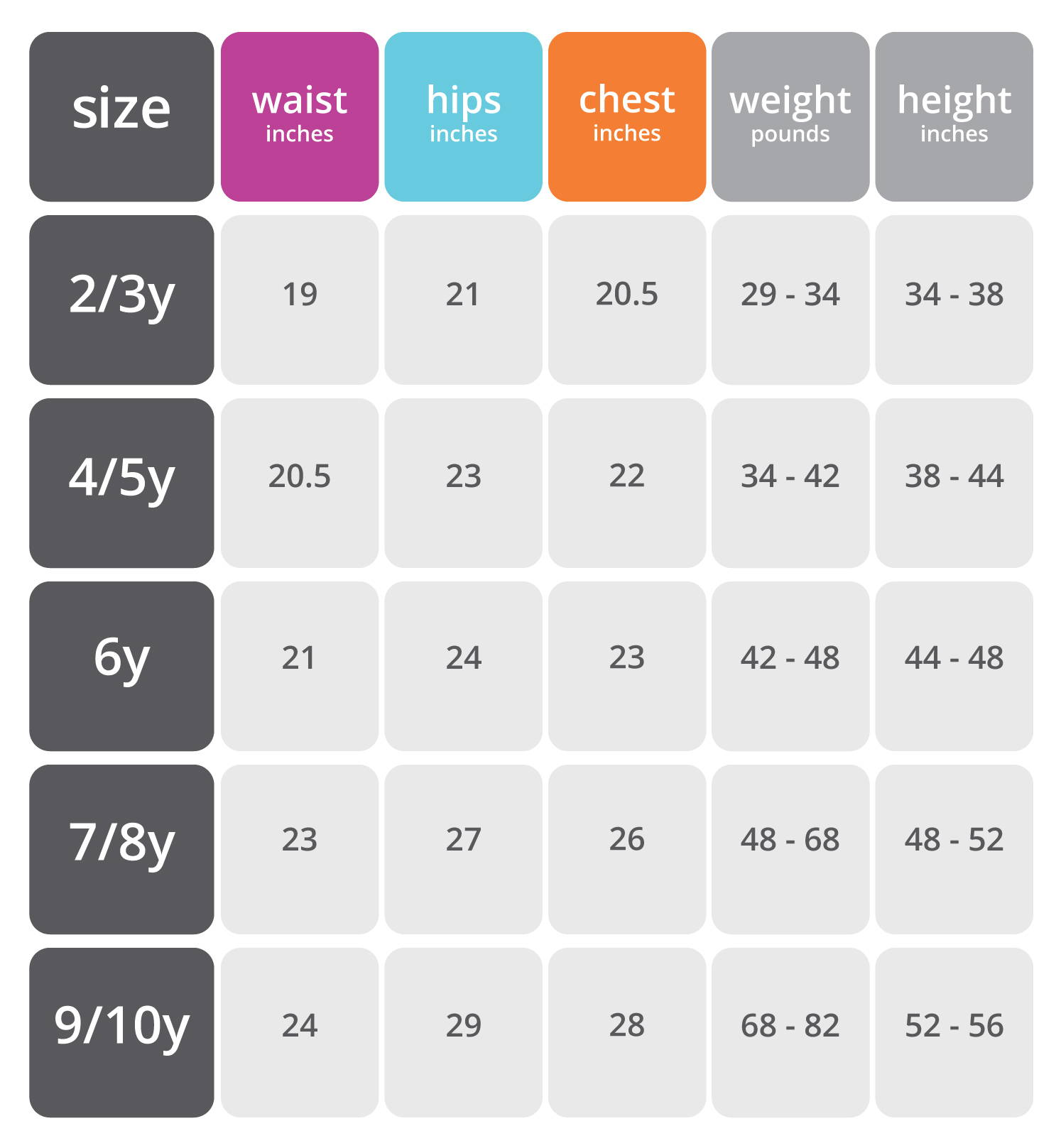 Lucky & Me Girls Clothing Size Chart
