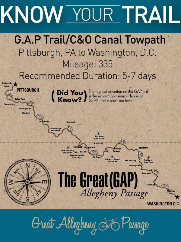 GAP Bike Trail