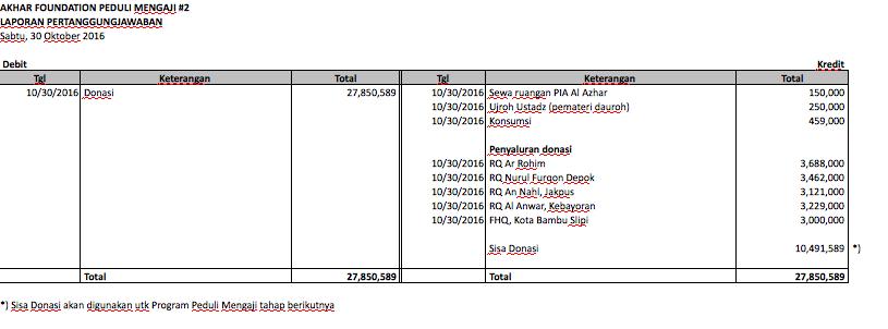 LPJ-Peduli-Mengaji-1.xlsx-2016-11-02-14-02-53.png