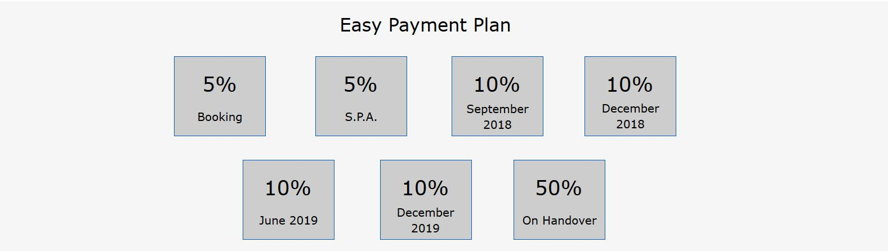 Dubai, United Arab Emirates - Payment Plan.JPG