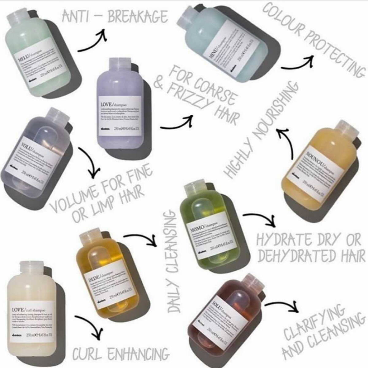 WHICH DAVINES SHAMPOO IS RIGHT FOR ME?