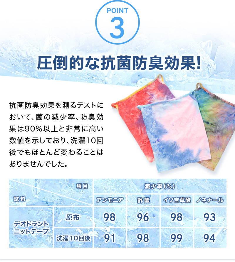 【POINT 3:圧倒的な抗菌防臭効果!】抗菌防臭効果を測るテストにおいて、菌の減少率、防臭効果は90%以上と非常に高い数値を示しており、洗濯10回後でもほとんど変わることはありませんでした。
