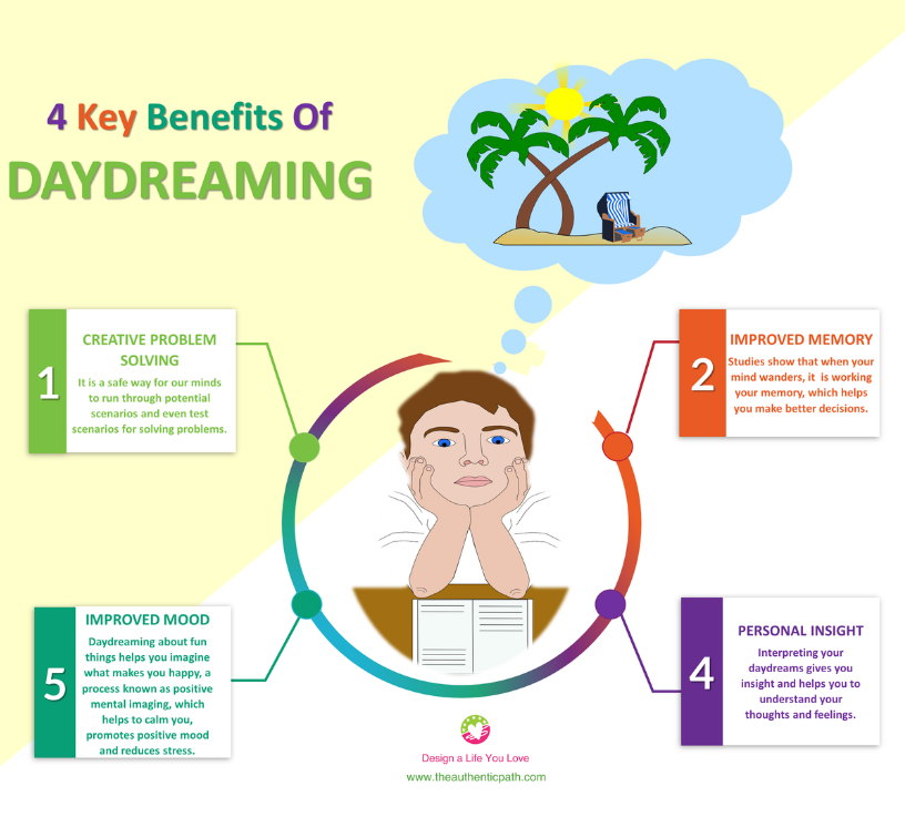 4 Key Benefits of Daydreaming.png