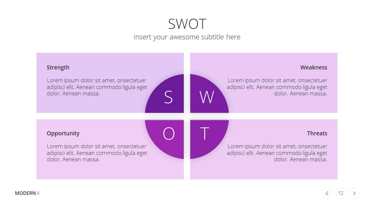 Modern X Digital Marketing Proposal Presentation Template SWOT