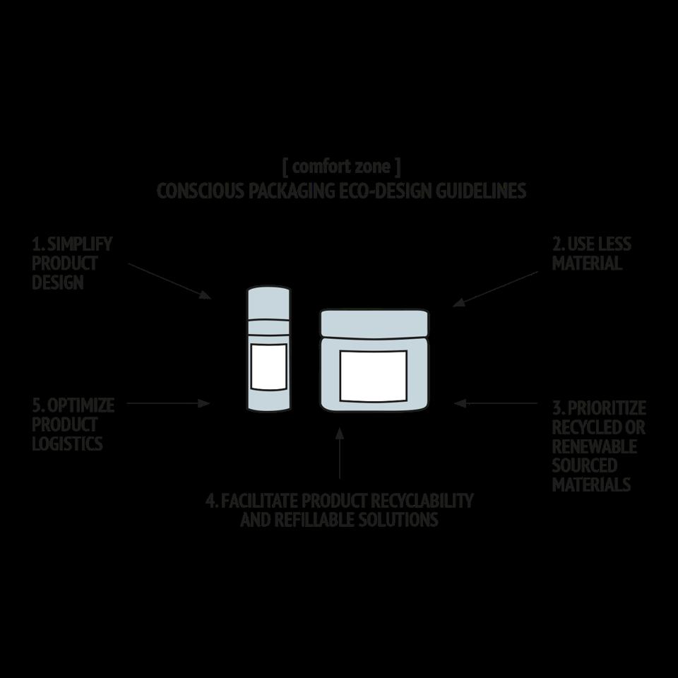 gem pages image