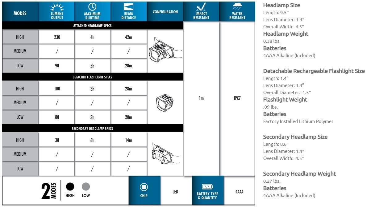 RAE Gear, RAE Gear Sheath, Gerber Center Drive, Gerber Multi-tool, Multi-Tool, Sheath, Center Drive