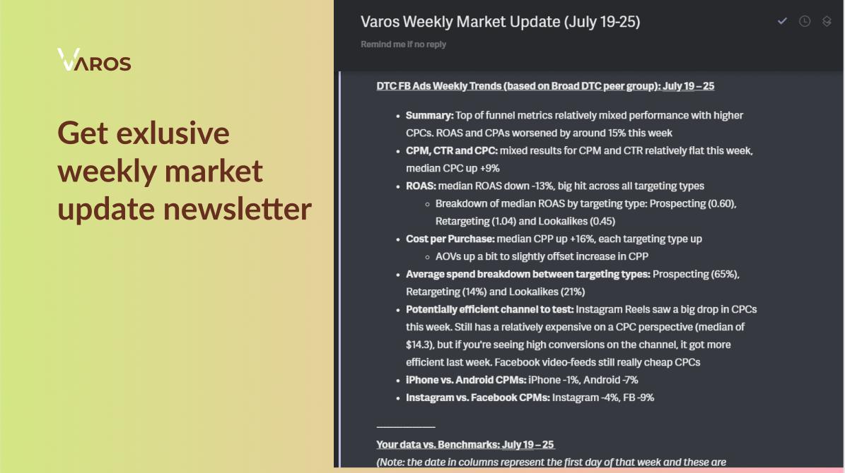 Ph   market update