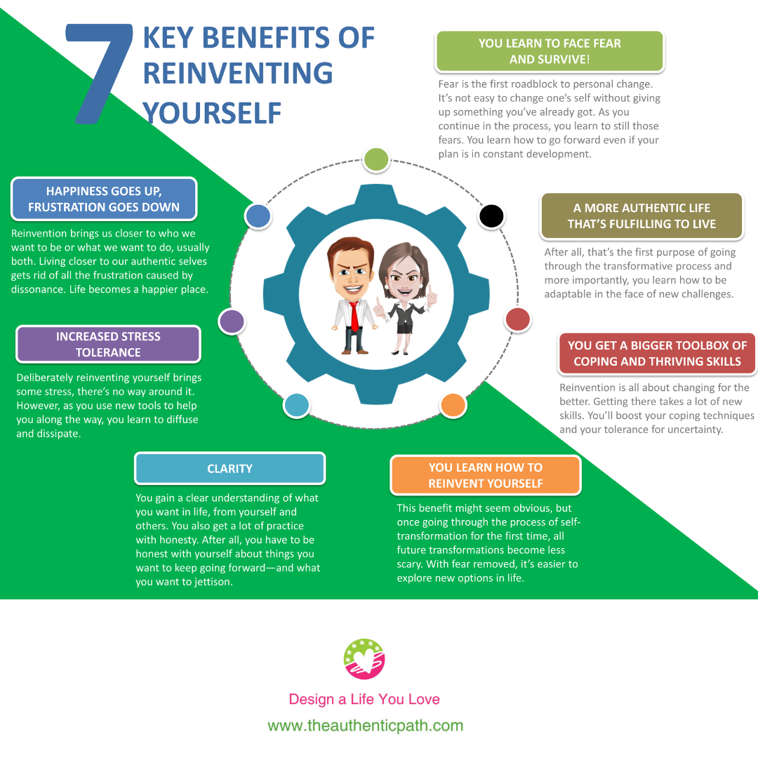 7 key benefits of reinventing yourself .png