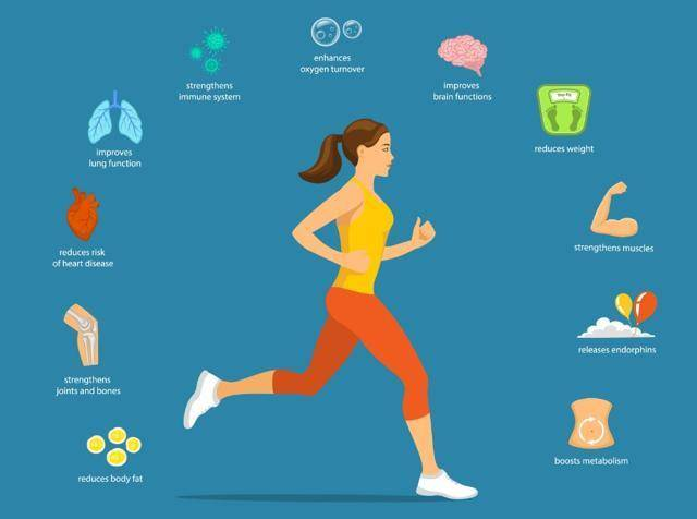 Health Benefits of Running, PC: Hindustan Times